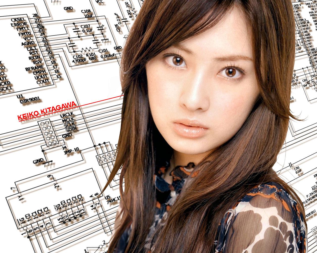 前へ 次へ 出典  北川景子が世界一の美人という客観的な論証